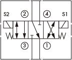 原理图为海德福斯和太阳液压的三位四通电磁阀,型号为:SV08-47E,DNDC-XA*,SV10-47E。