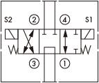 原理图为海德福斯的三位四通电磁阀,型号为:SV10-47F。