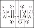 原理图为海德福斯的三位五通电磁阀,型号为:SV08-58D,SV10-58D。