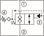 原理图为太阳液压的外泄开启型可调泄油压力常闭锥阀式逻辑阀,型号为:DKDP, DKFP, DKHP, DKJP。