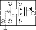 原理图为海德福斯的先导式,四通滑阀,型号为:PD16-S63, HPD16-S63。