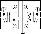 原理图为海德福斯及太阳液压的先导式液控三位四通滑阀,型号为:DDDC-XYN, PD16-S67D, HPD16-S67D, HPD42-S67D。