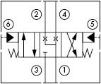 原理图为太阳液压的液控三位四通滑阀,型号为:DCCC-XWN, DCDC-XWN, DCEC-XWN, DCFC-XWN。