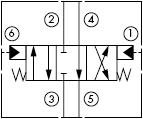 原理图为太阳液压的液控三位四通滑阀,型号为:DDDC-XBN。