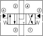 原理图为太阳液压的液控三位四通滑阀,型号为:DCCC-XRN, DCDC-XRN, DCEC-XRN, DCFC-XRN。