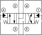 原理图为太阳液压的液控三位四通滑阀,型号为:DDDC-XRN。